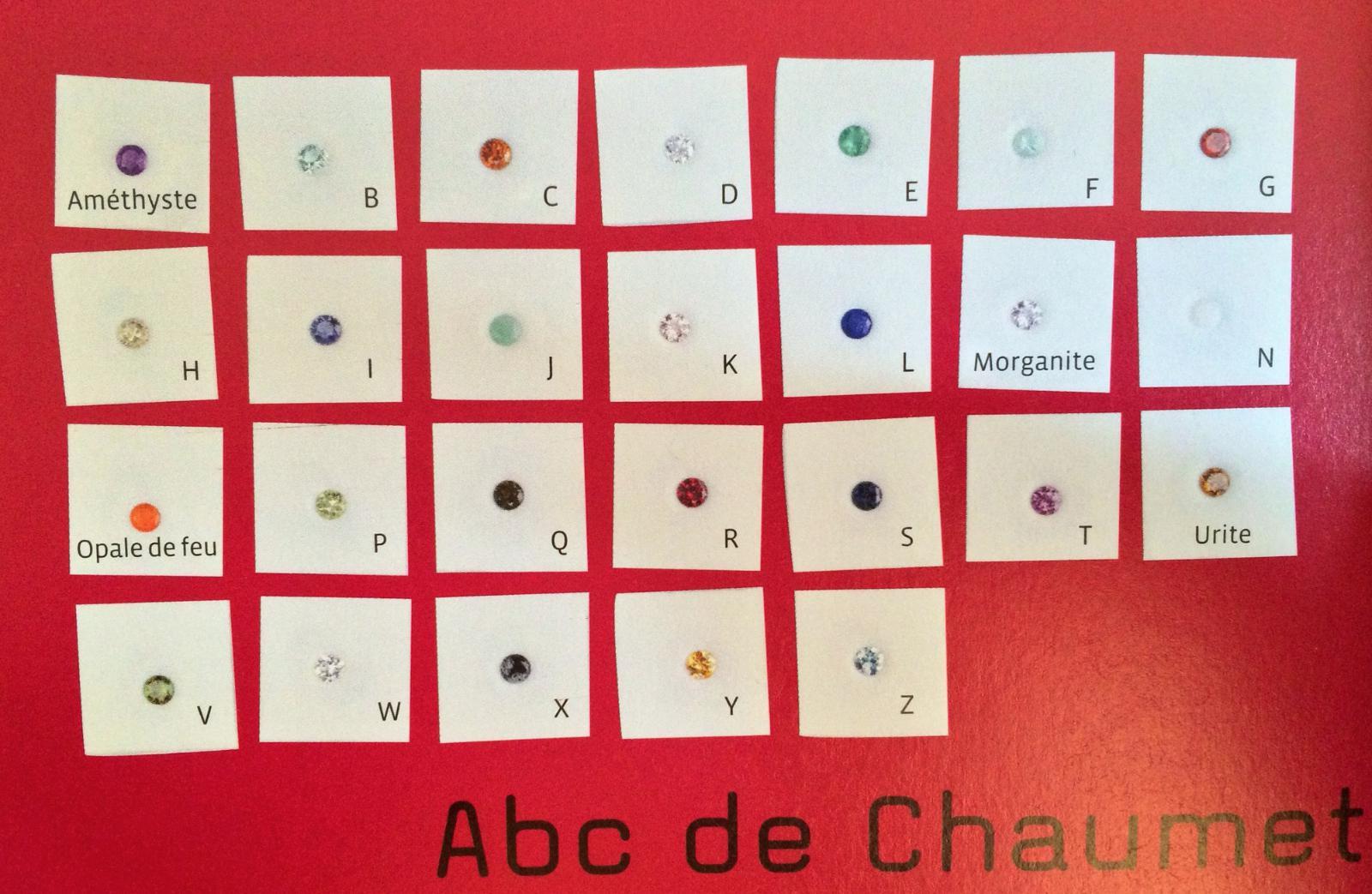 ABC chaumet