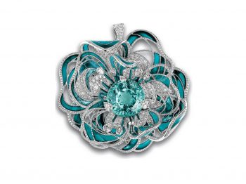 What is a Paraiba Tourmaline ?