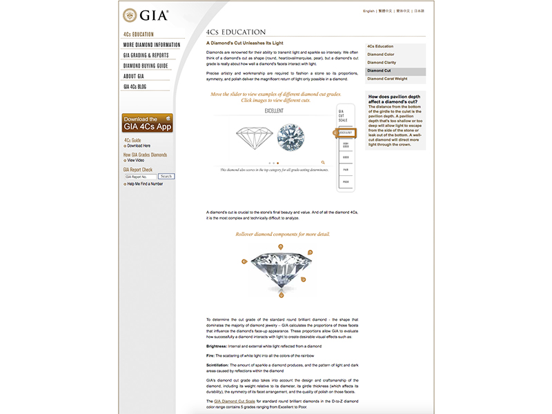 GIA Diamond Cut
